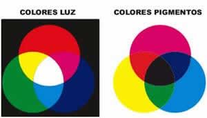 Imprenta takagaki - Cual es el color anil ...